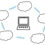 Keep your Head in the Clouds: Cloud Services Explained